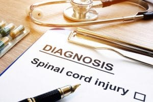 Impact of COVID-19 on People with Spinal Cord Injuries